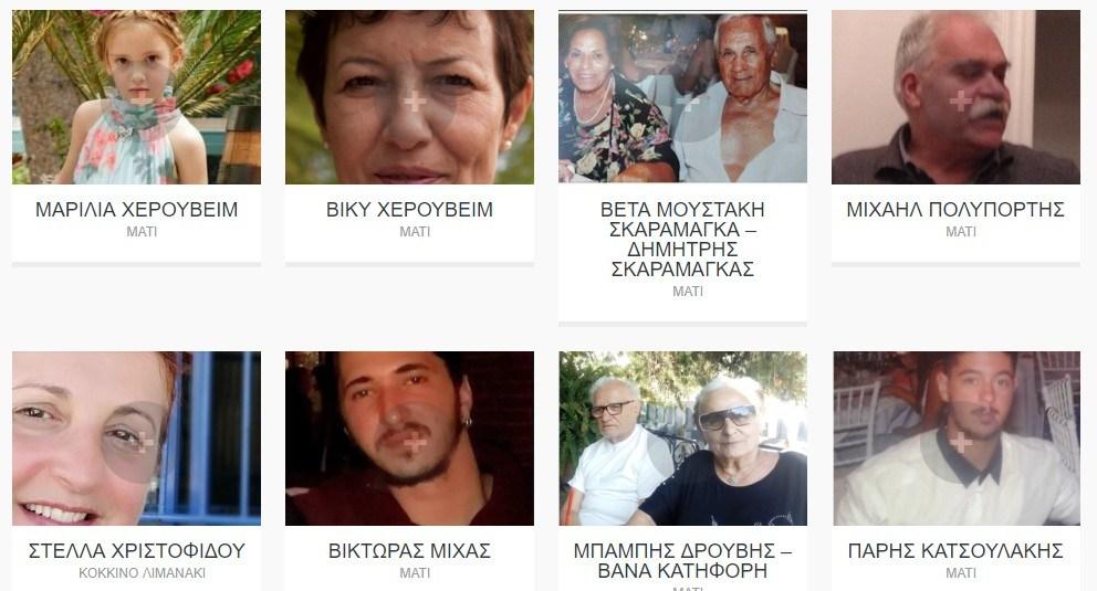 missingpeople.audax.gr: Ηλεκτρονική βάση με φωτογραφίες αναζήτησης αγνοούμενων από τις πυρκαγιές