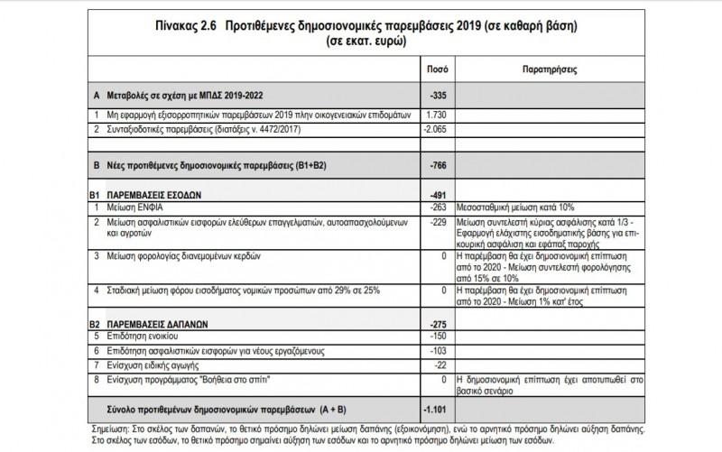 68b43955781 http://www.paron.gr/2018/09/28/r-svigkou-i-symfonia-ton-prespon ...