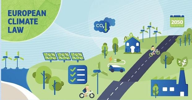 ΕΒΕΠ: «Τα θετικά και αρνητικά του νέου Κλιματικού Νόμου για τις ΜμΕ της ΕΕ»