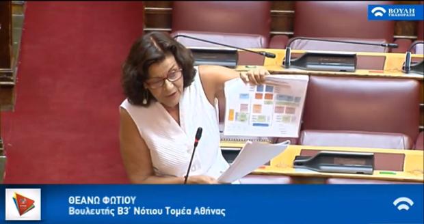 Δήλωση της κ. Θεανώ Φωτίου μετά την συζήτηση της επίκαιρης ερώτησης προς την Υφυπουργό κ. Δόμνα Μιχαηλίδου για το νόμο αναδοχής-υιοθεσίας