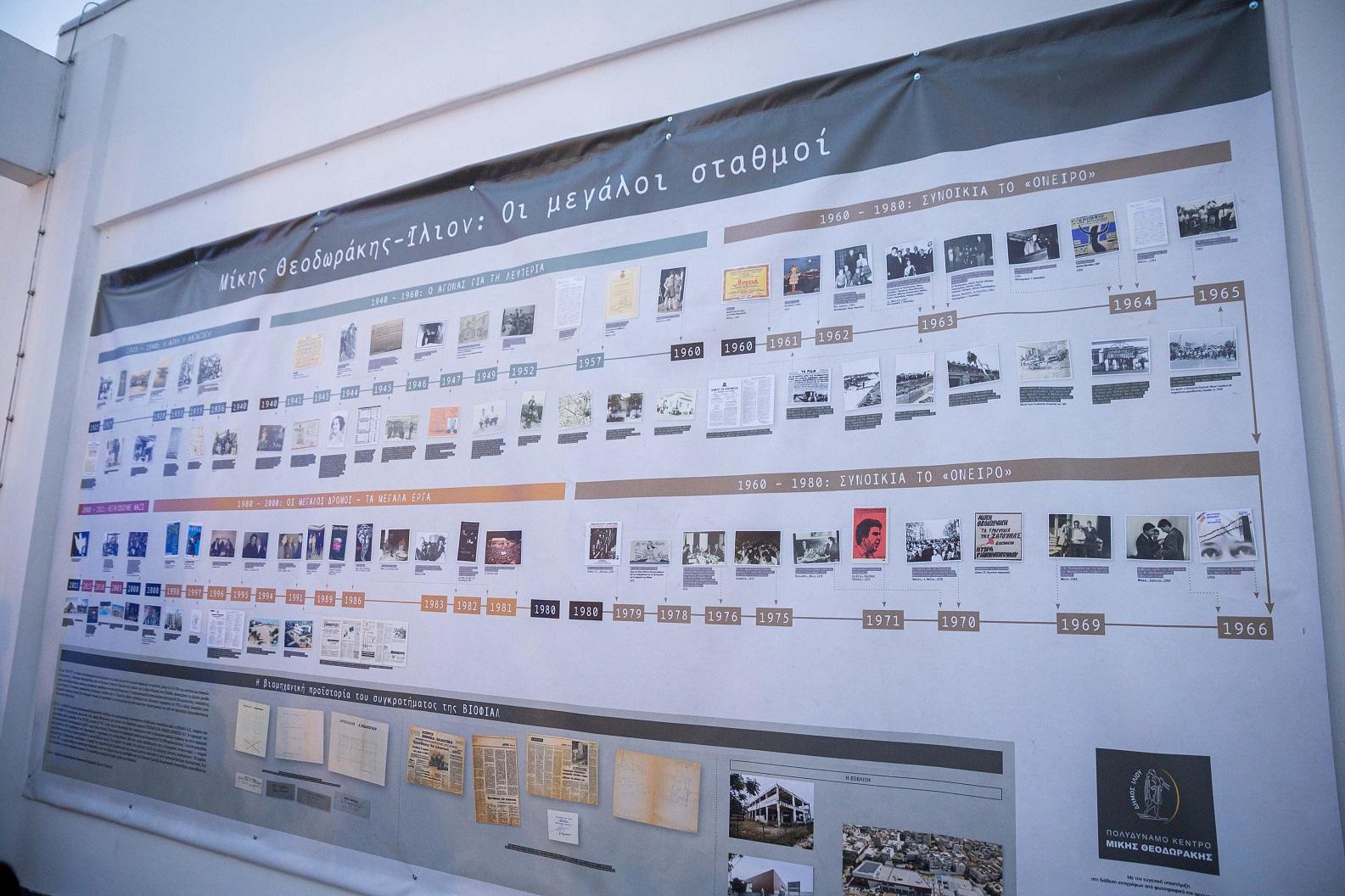 Δήμου Ιλίου: Συγκίνηση, ιστορικές στιγμές και αγαπημένοι ήχοι στην επίσημη ονοματοδοσία του Πολυδύναμου Κέντρου «Μίκης Θεοδωράκης» (φωτο)